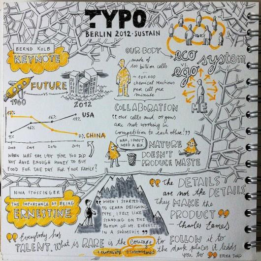 TYPO Berlin 2012 Sketchnotes by Eva-Lotta Lamm